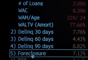 Trader`s Screen showing Foreclosure